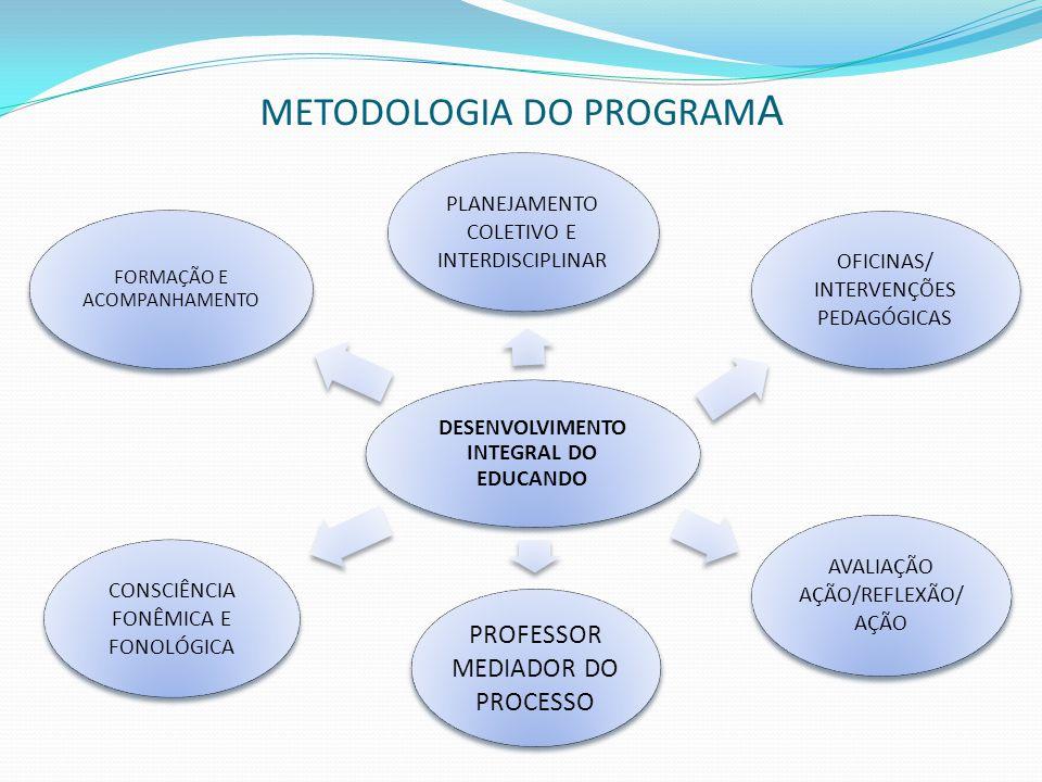 METODOLOGIA DO PROGRAMA