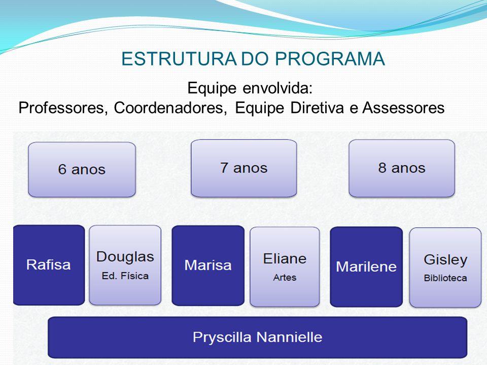 ESTRUTURA DO PROGRAMA Equipe envolvida: