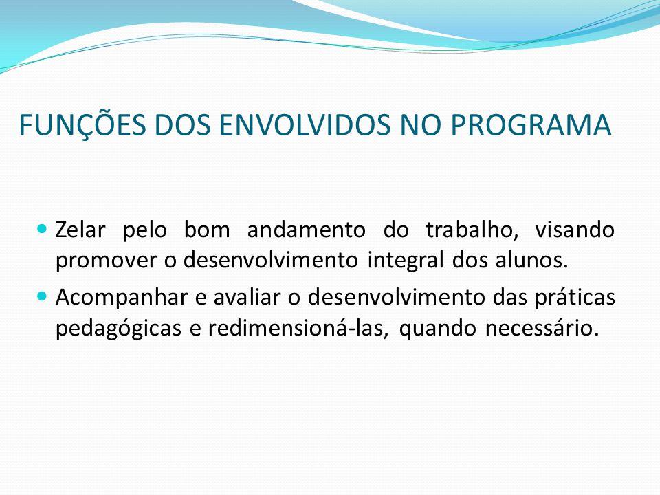 FUNÇÕES DOS ENVOLVIDOS NO PROGRAMA