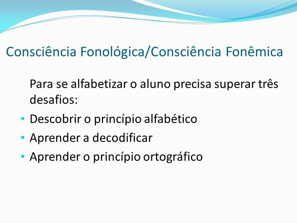 Consciência Fonológica/Consciência Fonêmica