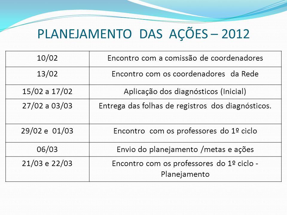 PLANEJAMENTO DAS AÇÕES – 2012