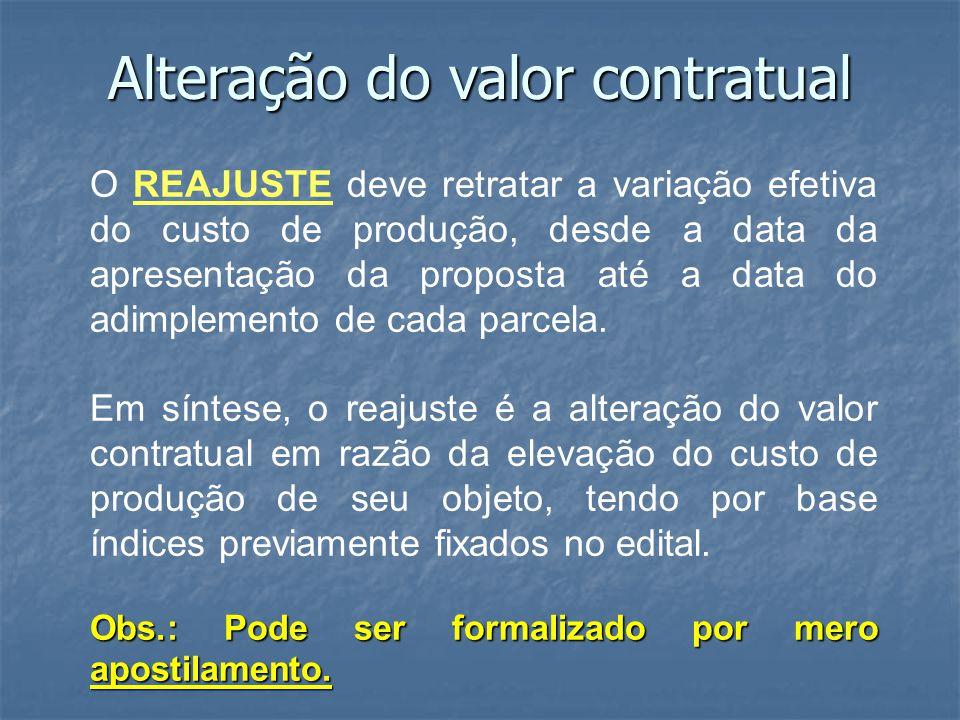 Alteração do valor contratual