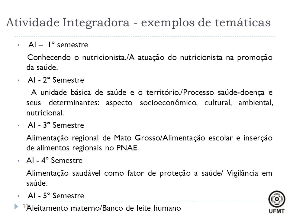 Atividade Integradora - exemplos de temáticas