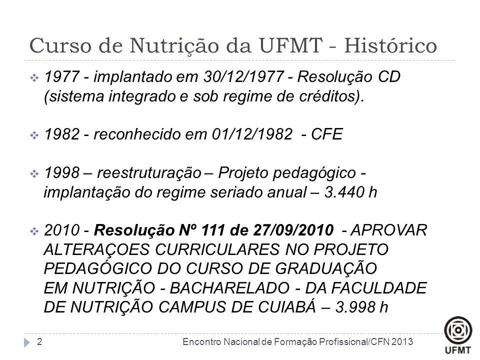Curso de Nutrição da UFMT - Histórico