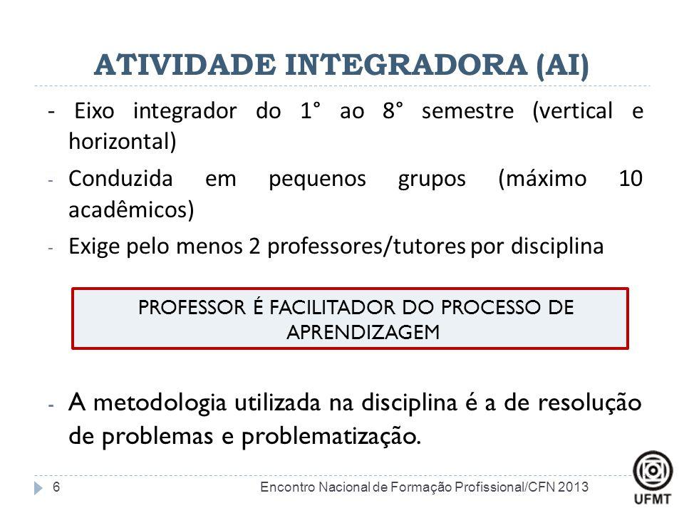 ATIVIDADE INTEGRADORA (AI)