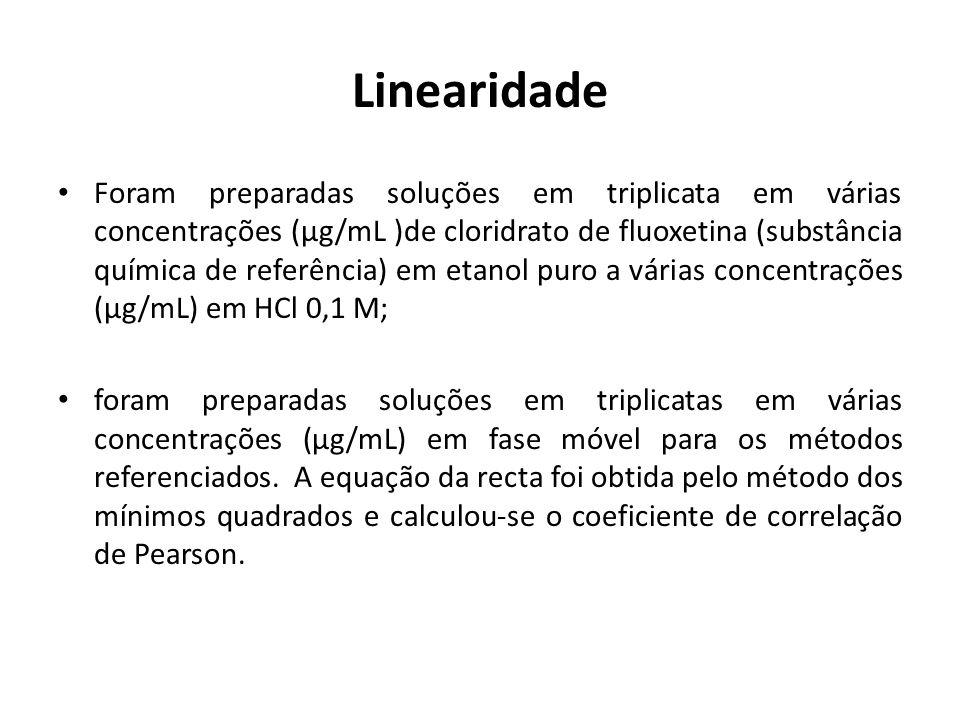 Linearidade