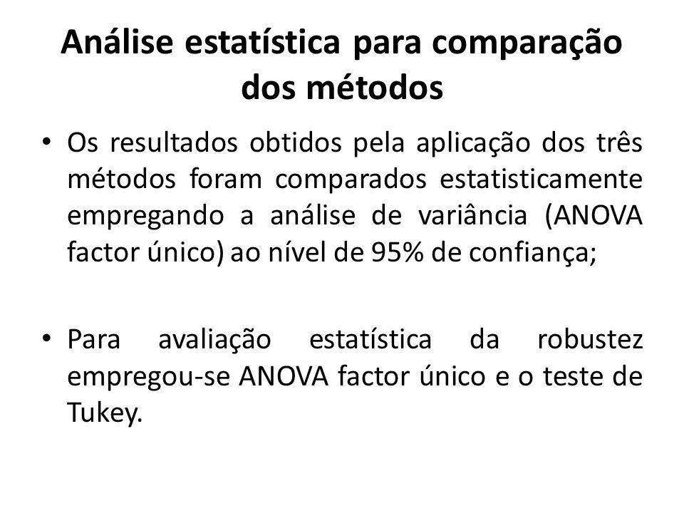 Análise estatística para comparação dos métodos