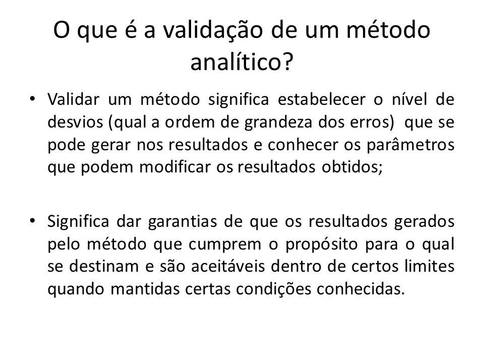 O que é a validação de um método analítico