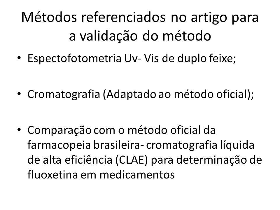 Métodos referenciados no artigo para a validação do método