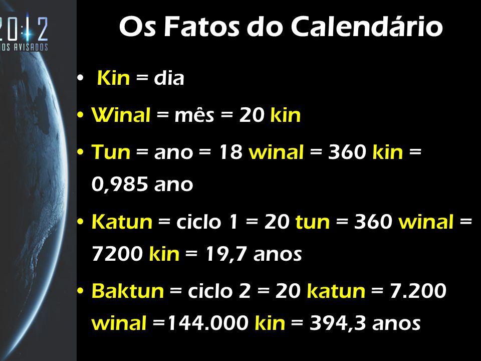 Os Fatos do Calendário Kin = dia Winal = mês = 20 kin