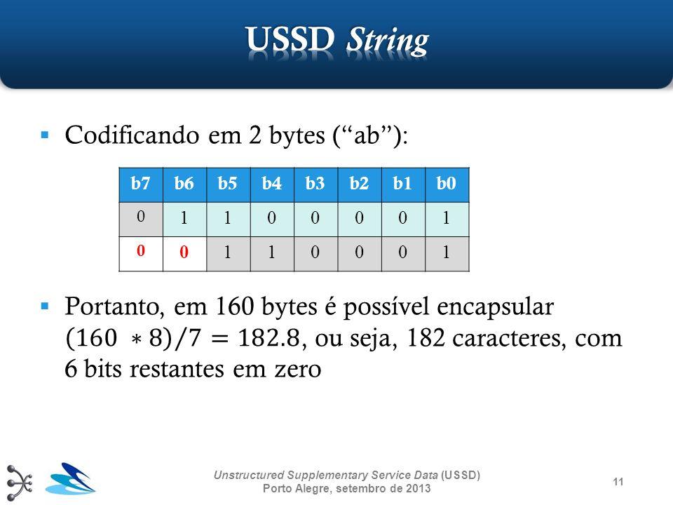 USSD String Codificando em 2 bytes ( ab ):