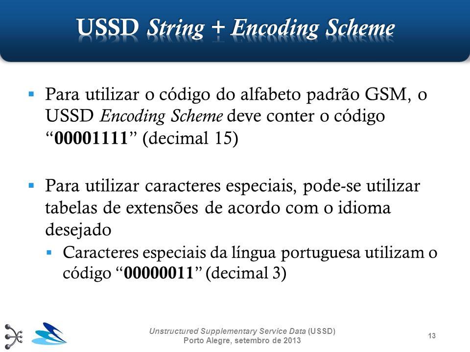 USSD String + Encoding Scheme