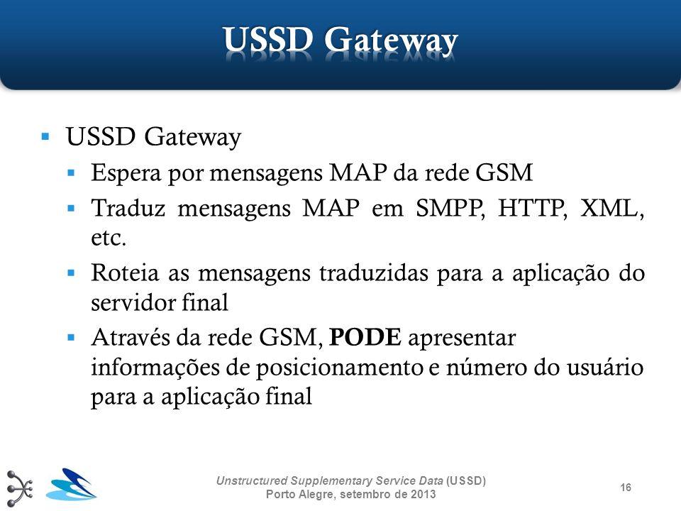 USSD Gateway USSD Gateway Espera por mensagens MAP da rede GSM