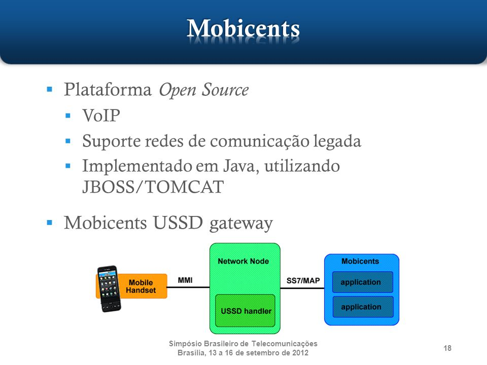Mobicents Plataforma Open Source Mobicents USSD gateway VoIP