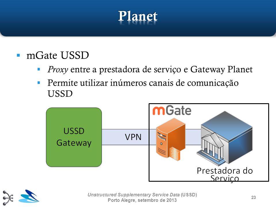 Planet mGate USSD Proxy entre a prestadora de serviço e Gateway Planet