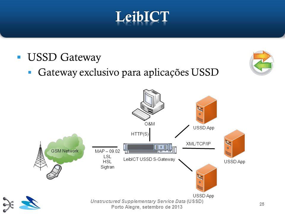 LeibICT USSD S-Gateway