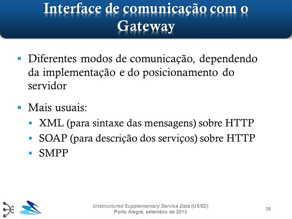 Interface de comunicação com o Gateway