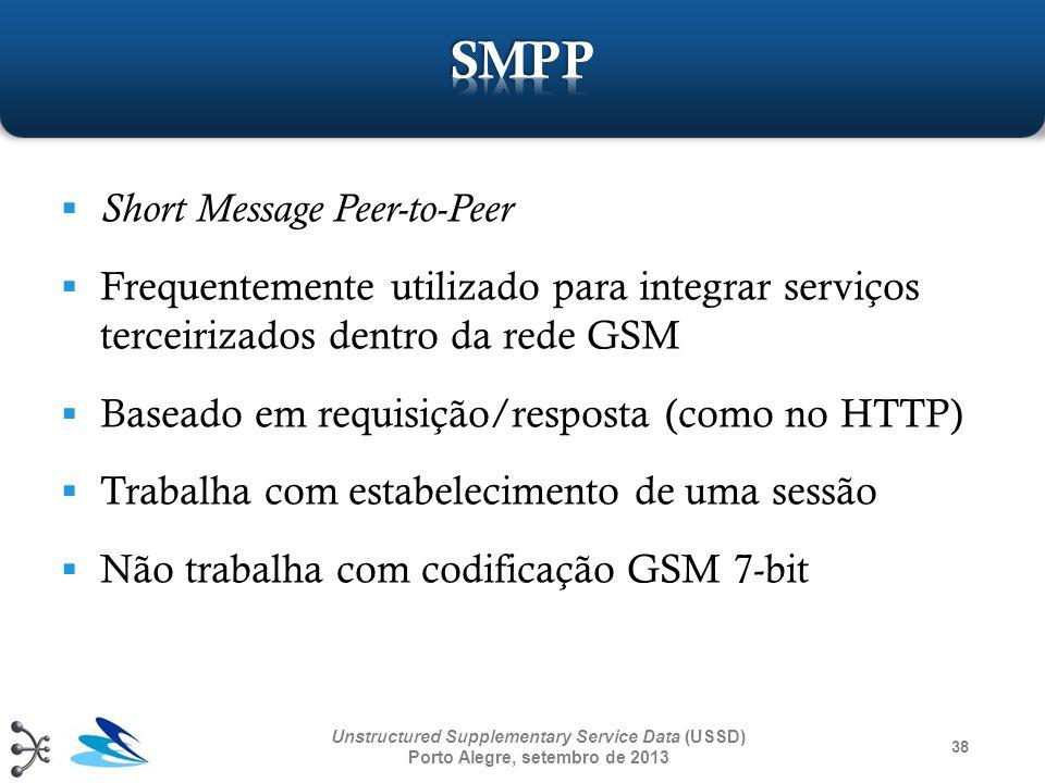 SMPP Short Message Peer-to-Peer