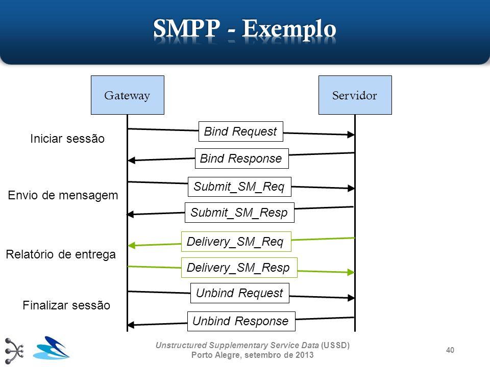 SMPP - Exemplo Gateway Servidor Bind Request Iniciar sessão