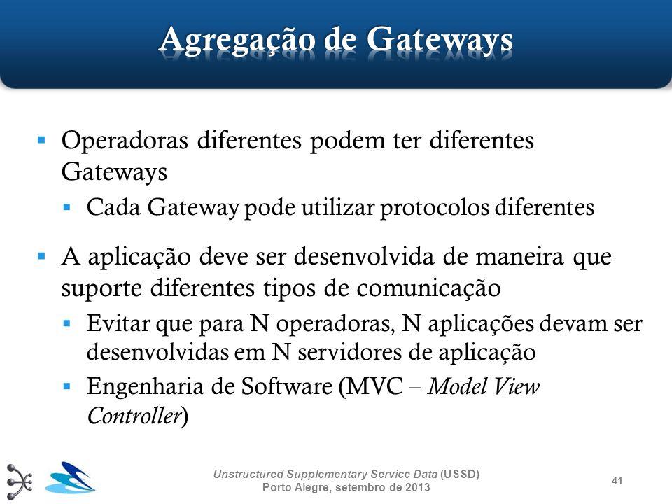 Agregação de Gateways Operadoras diferentes podem ter diferentes Gateways. Cada Gateway pode utilizar protocolos diferentes.