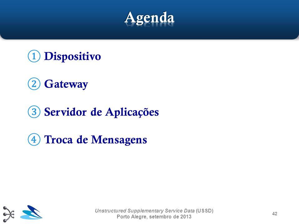 Agenda Dispositivo Gateway Servidor de Aplicações Troca de Mensagens