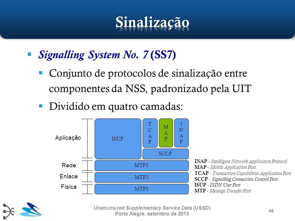 Sinalização Signalling System No. 7 (SS7)