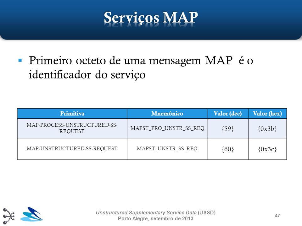 Serviços MAP Primeiro octeto de uma mensagem MAP é o identificador do serviço. Primitiva. Mnemônico.