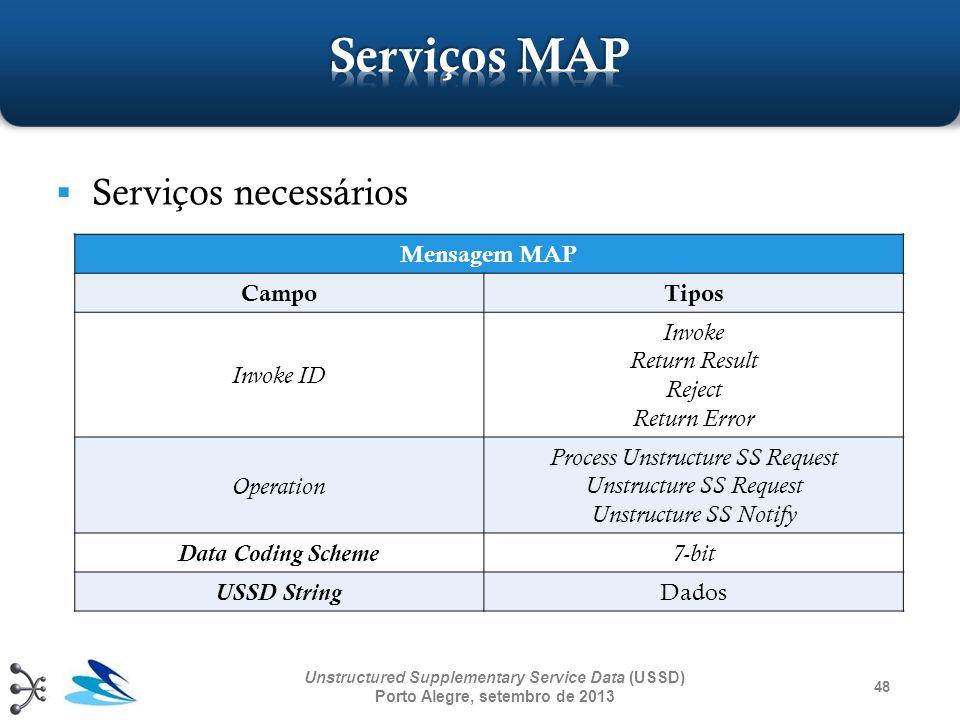 Serviços MAP Serviços necessários Mensagem MAP Campo Tipos Invoke ID