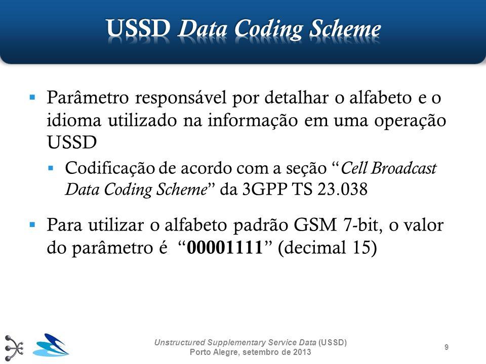 USSD Data Coding Scheme