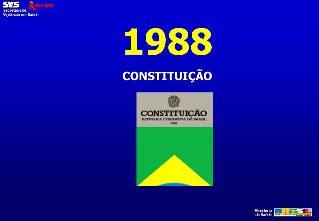 1988 CONSTITUIÇÃO.