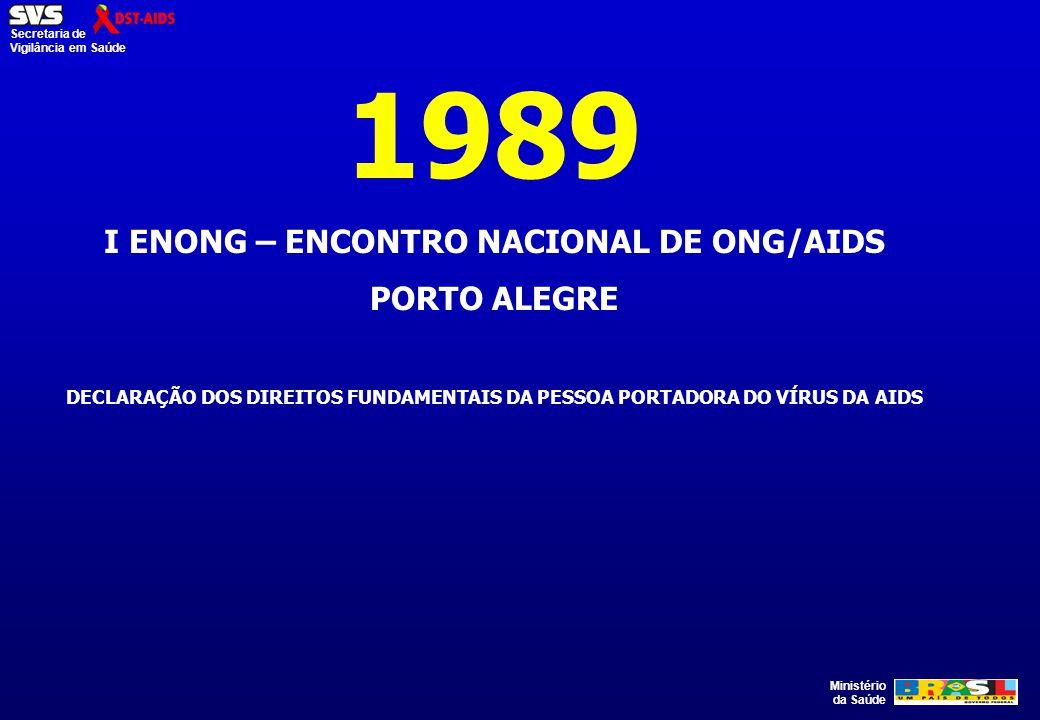 I ENONG – ENCONTRO NACIONAL DE ONG/AIDS