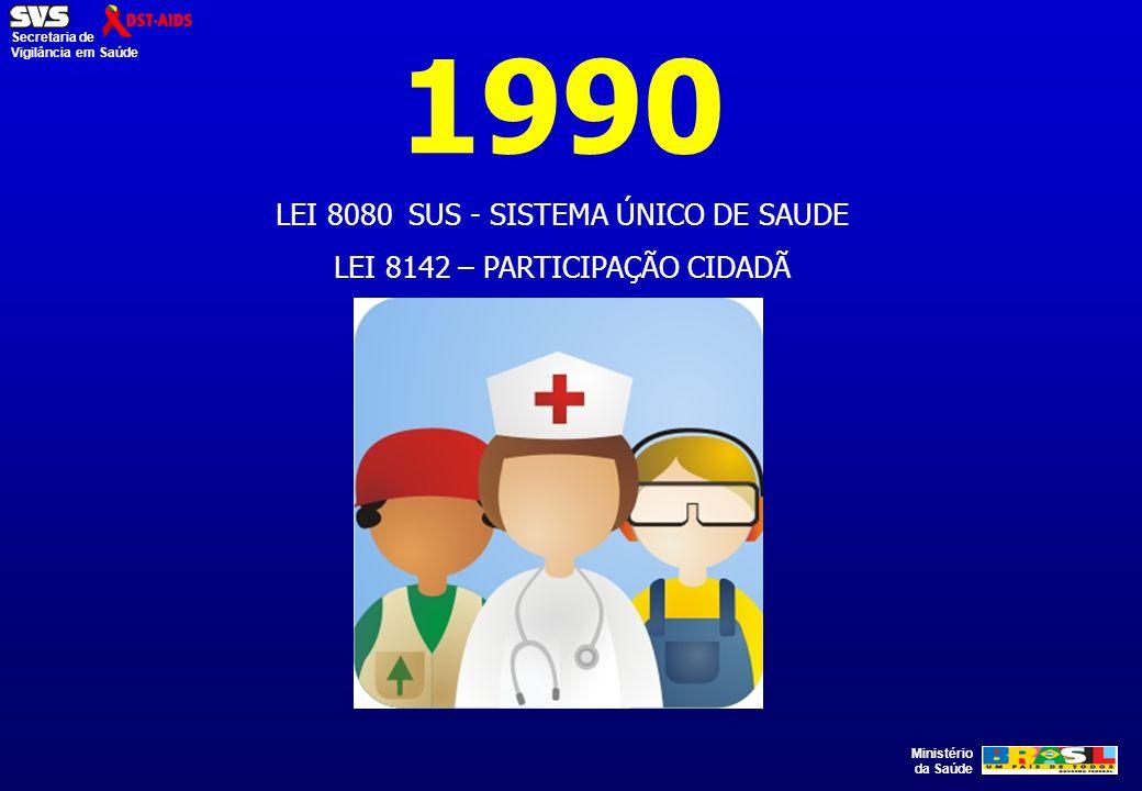 1990 LEI 8080 SUS - SISTEMA ÚNICO DE SAUDE