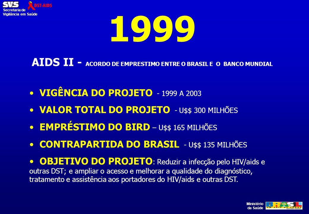 AIDS II - ACORDO DE EMPRESTIMO ENTRE O BRASIL E O BANCO MUNDIAL