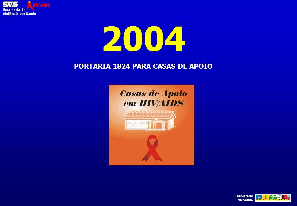 PORTARIA 1824 PARA CASAS DE APOIO