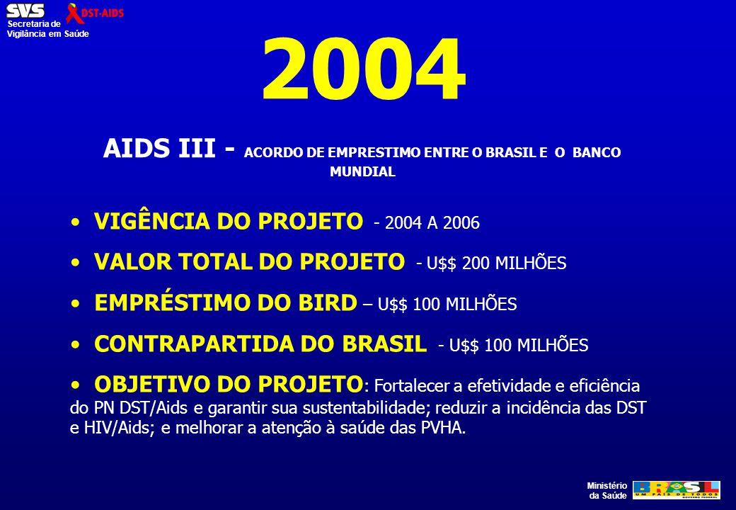 AIDS III - ACORDO DE EMPRESTIMO ENTRE O BRASIL E O BANCO MUNDIAL