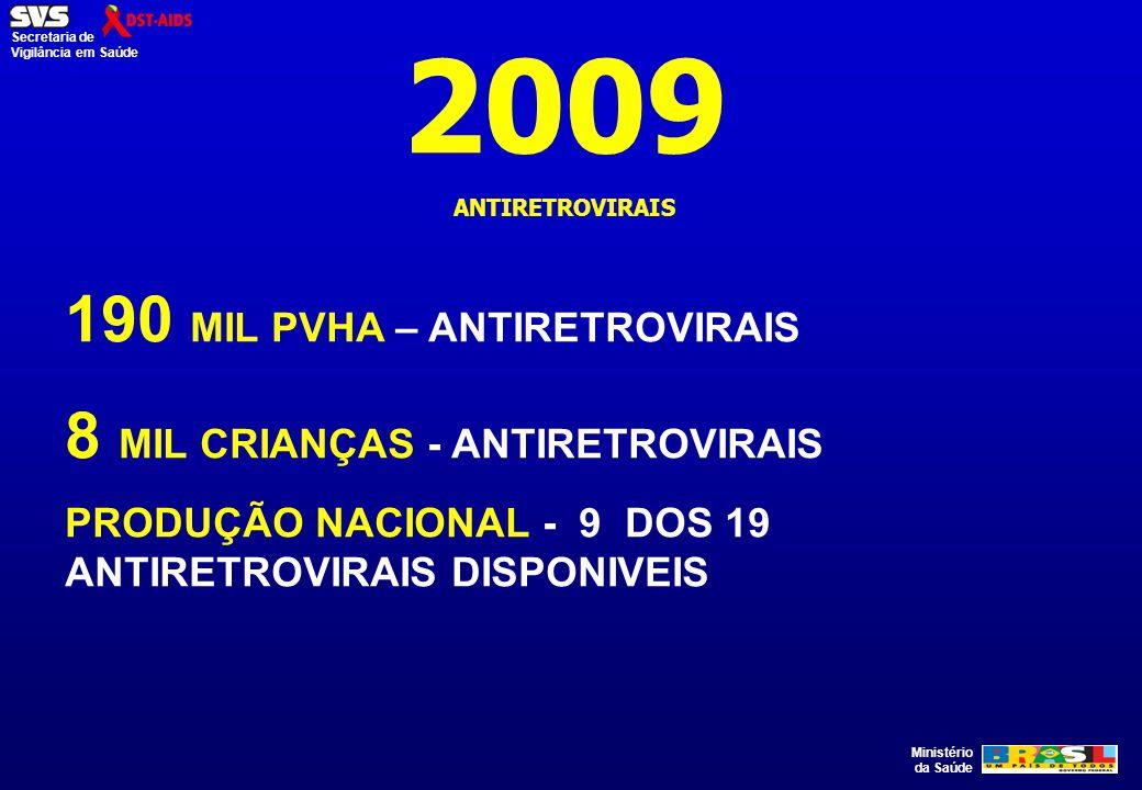 2009 190 MIL PVHA – ANTIRETROVIRAIS 8 MIL CRIANÇAS - ANTIRETROVIRAIS