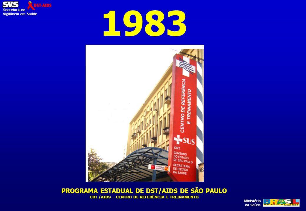 1983 PROGRAMA ESTADUAL DE DST/AIDS DE SÃO PAULO