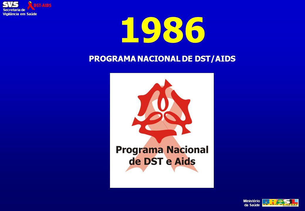 PROGRAMA NACIONAL DE DST/AIDS