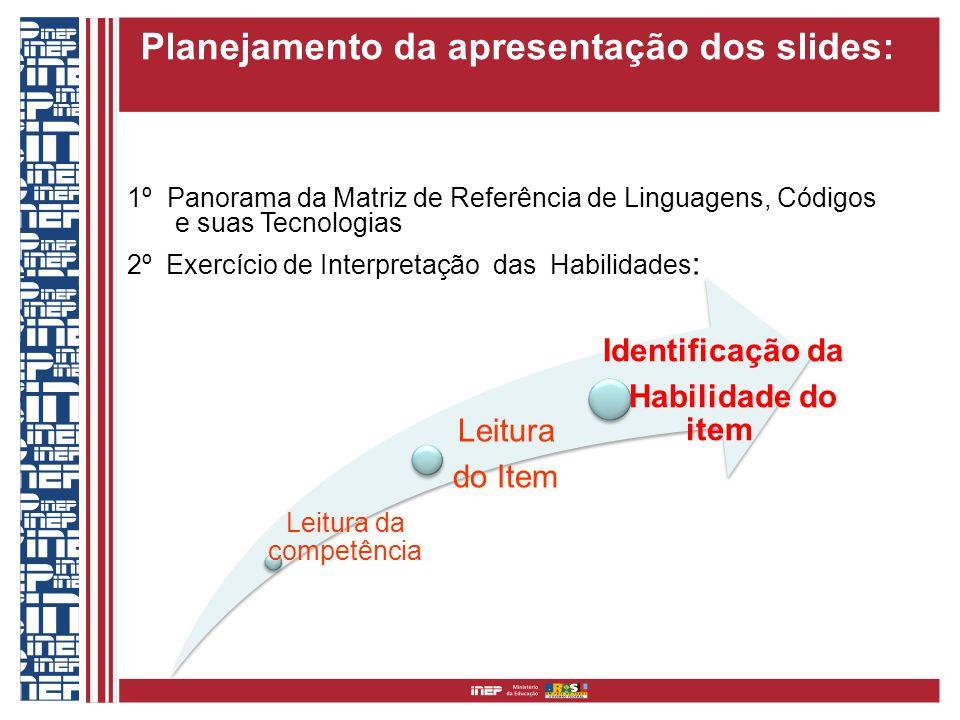Planejamento da apresentação dos slides: