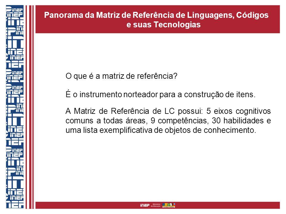 Panorama da Matriz de Referência de Linguagens, Códigos e suas Tecnologias
