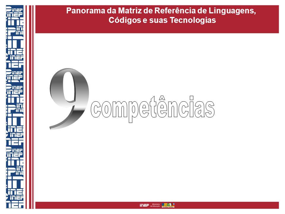 Panorama da Matriz de Referência de Linguagens,