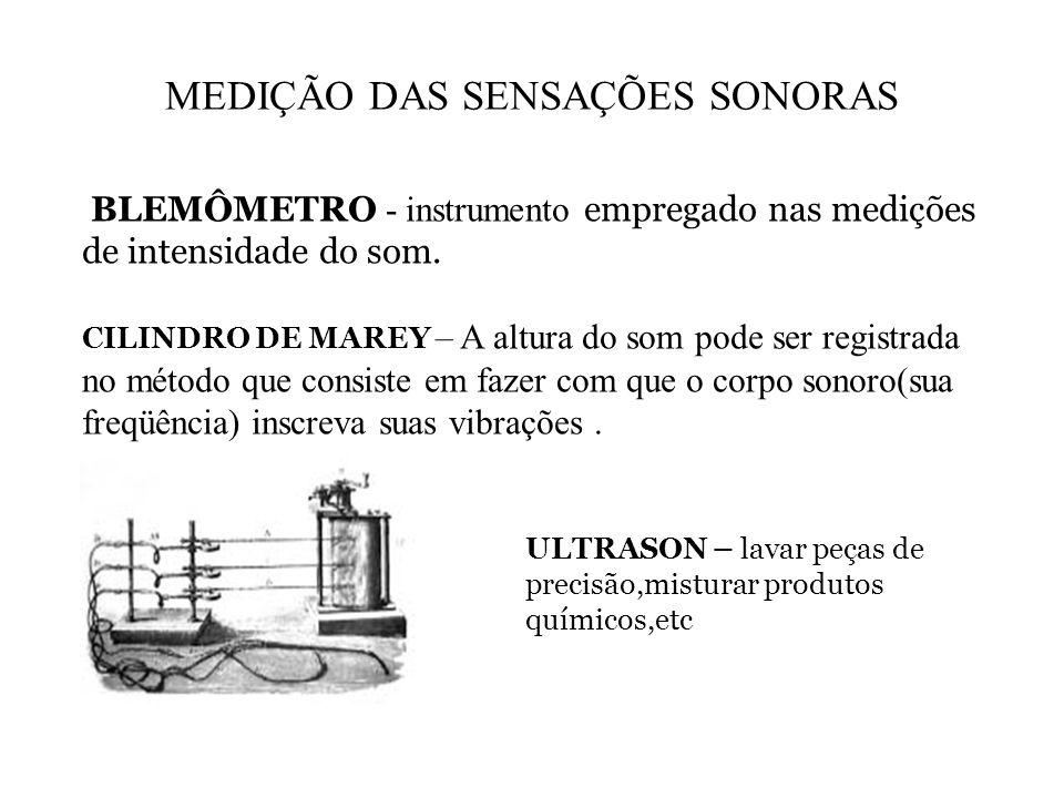 MEDIÇÃO DAS SENSAÇÕES SONORAS