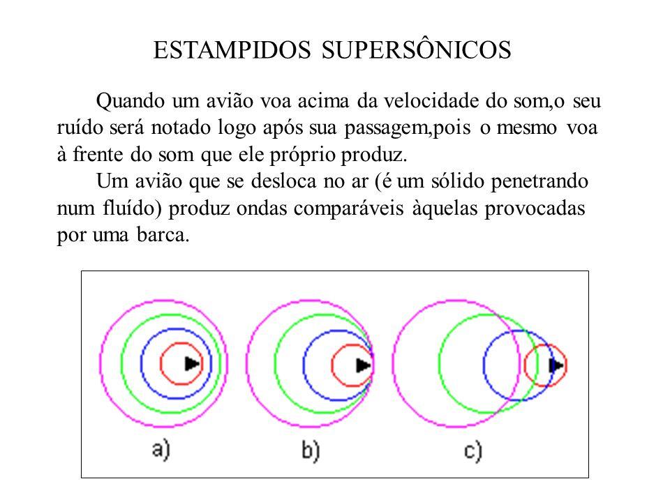 ESTAMPIDOS SUPERSÔNICOS