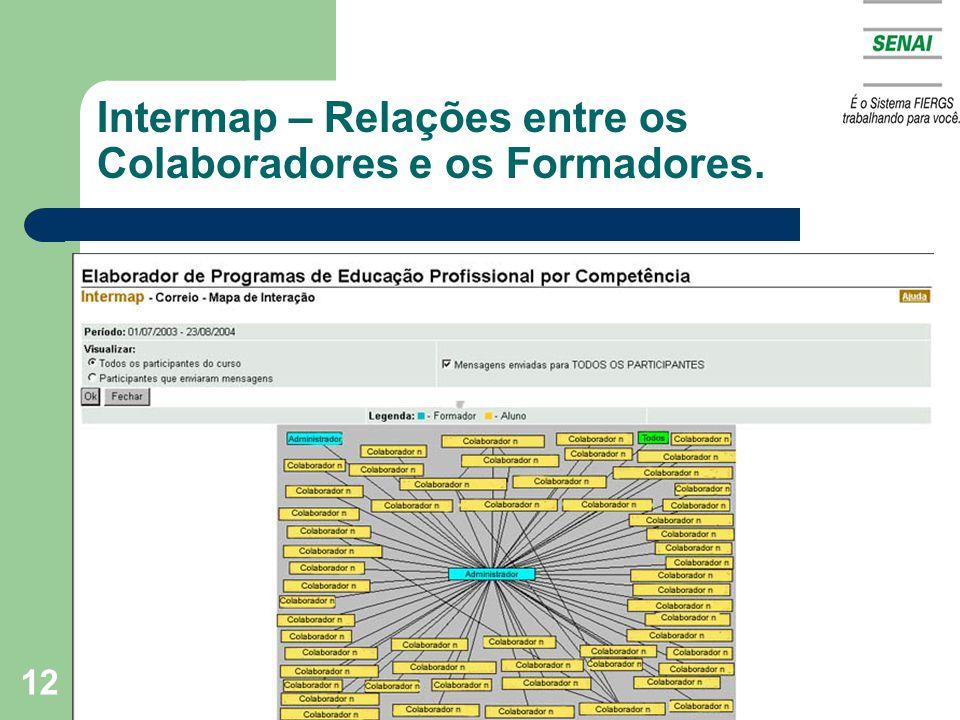 Intermap – Relações entre os Colaboradores e os Formadores.