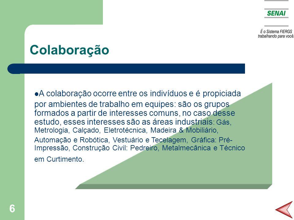 Colaboração A colaboração ocorre entre os indivíduos e é propiciada