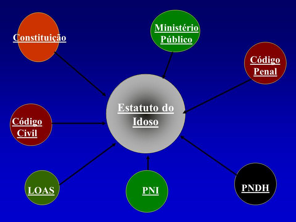 Estatuto do Idoso Ministério Público Constituição Código Penal