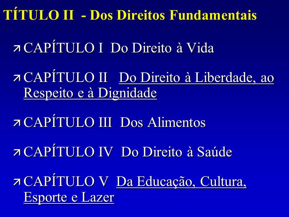TÍTULO II - Dos Direitos Fundamentais