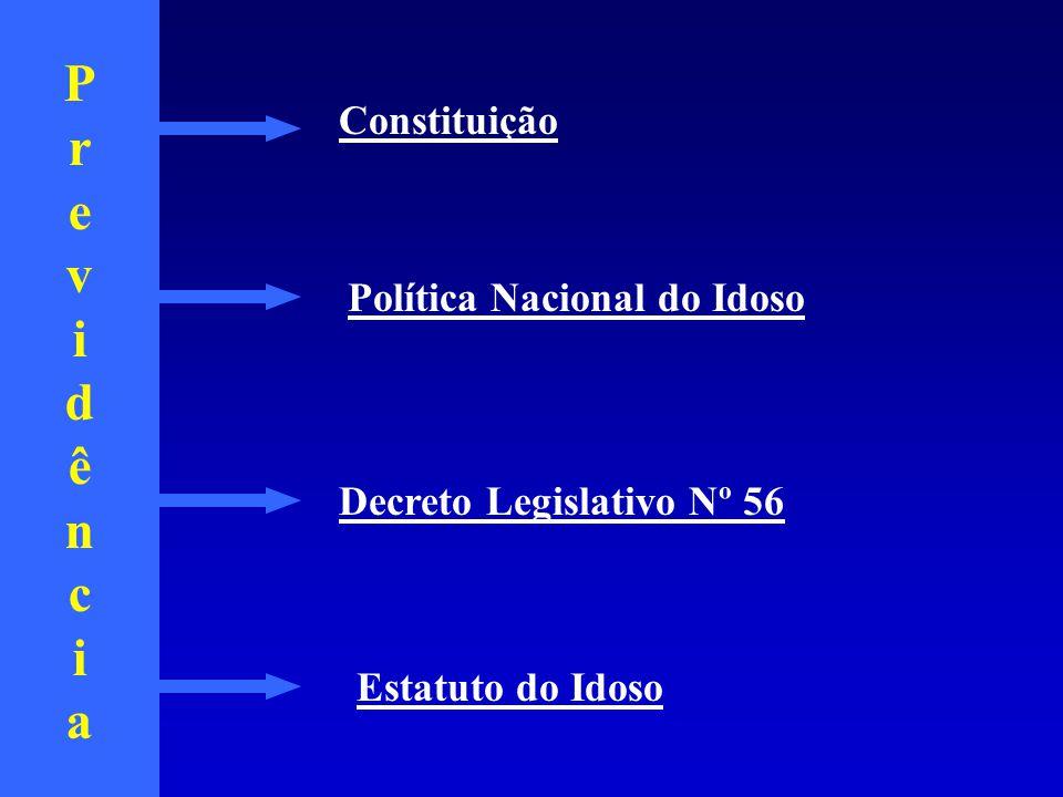 Previdência Constituição Política Nacional do Idoso