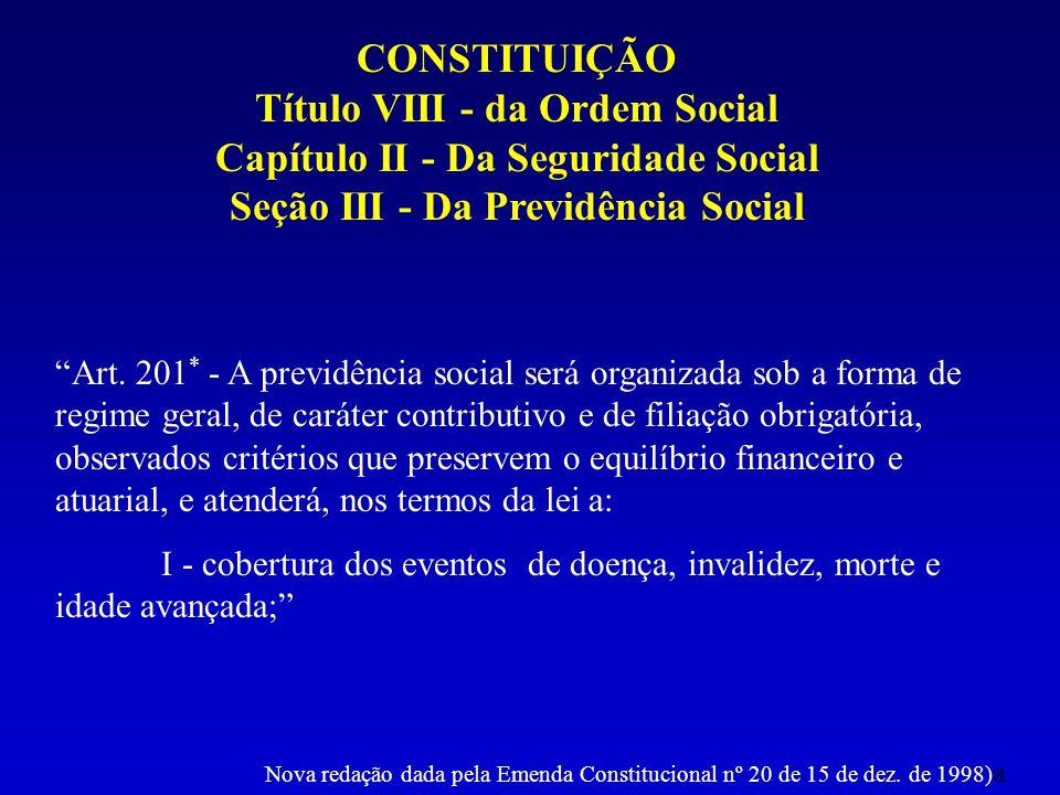 Título VIII - da Ordem Social Capítulo II - Da Seguridade Social