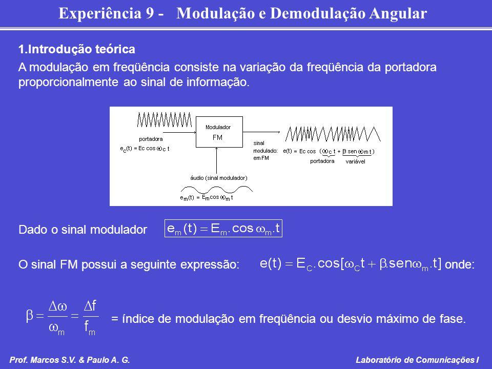 Introdução teórica A modulação em freqüência consiste na variação da freqüência da portadora. proporcionalmente ao sinal de informação.